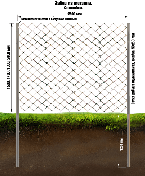 Забор сетка рабицы своими руками